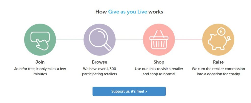 How give as you live works